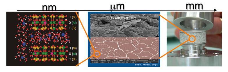 Forschungsgruppe Mineralogie, Institut für Geologie, Universität Bern